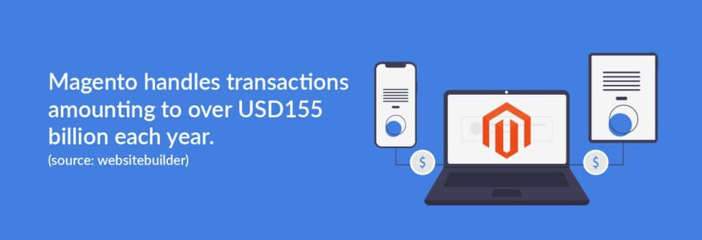 Magento handles USD155 billion in eCommerce transactions each year