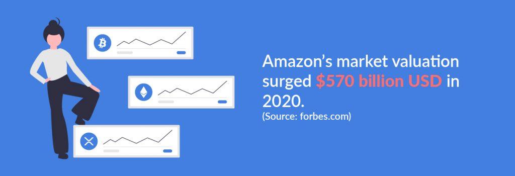 Amazon 's market valuation